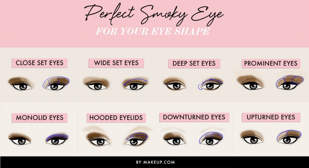 Smokey eyes for your eye shape - by Makeup.com